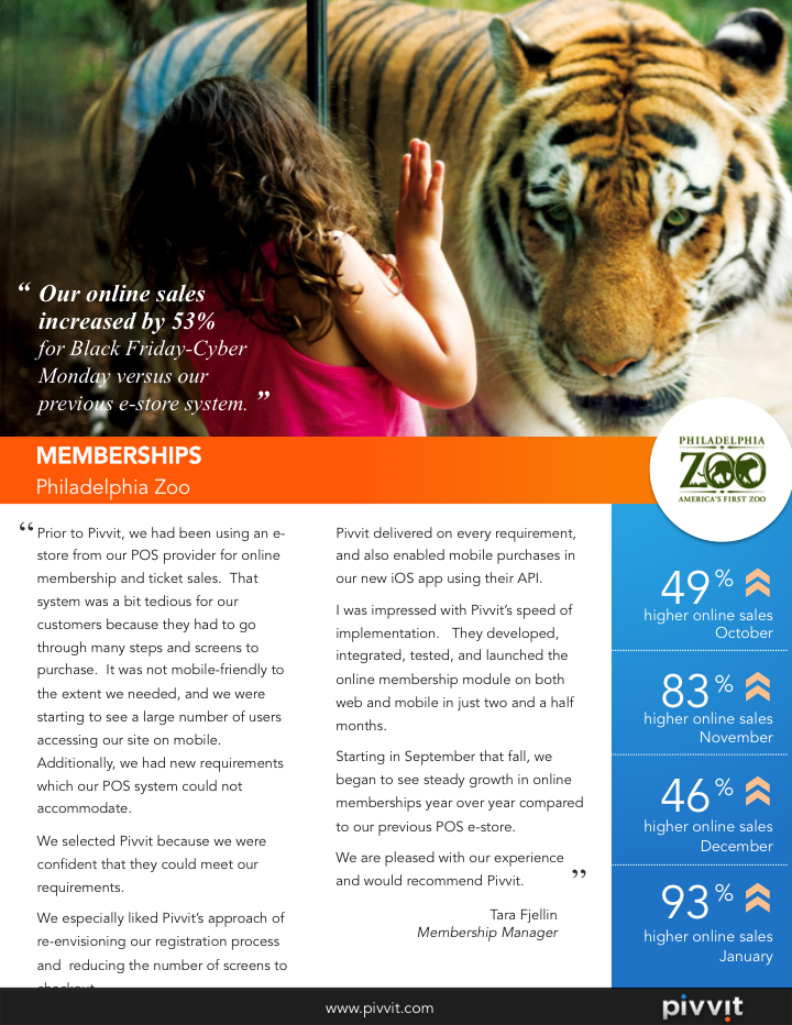 Thumbnail - Memberships - Philadelphia Zoo